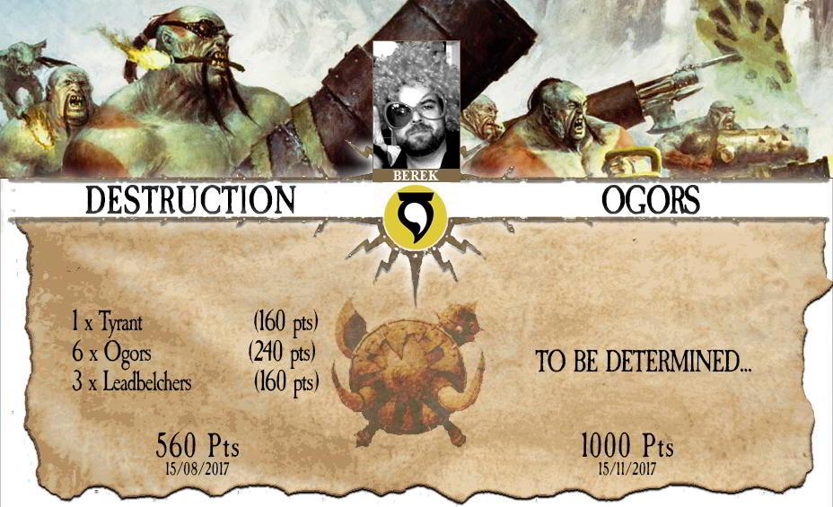 warhammer-age-of-sigmar-escalada-2017-tale-9-warlords-list-opening-berek
